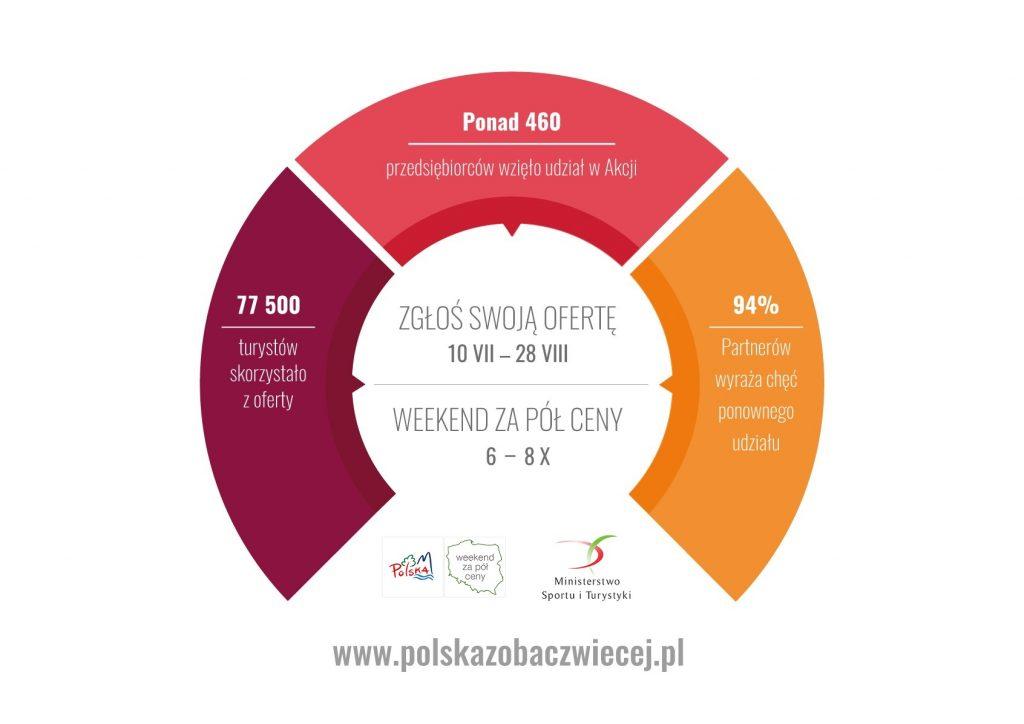 Polska Zobacz Więcej Wikipedia: Kujawsko-Pomorska Organizacja